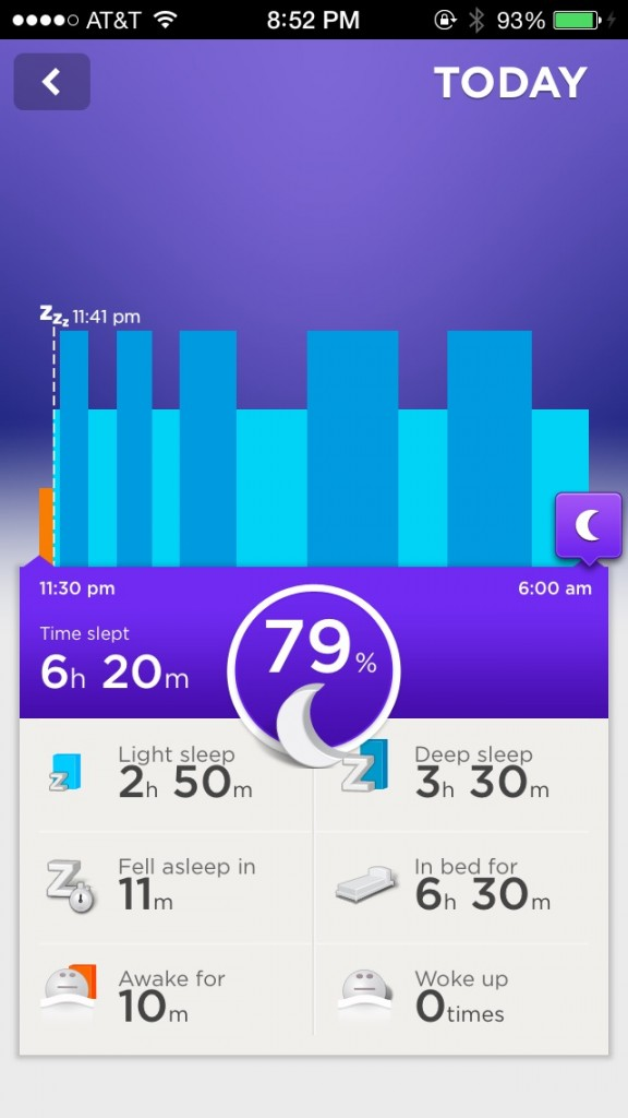 Up app sleep data